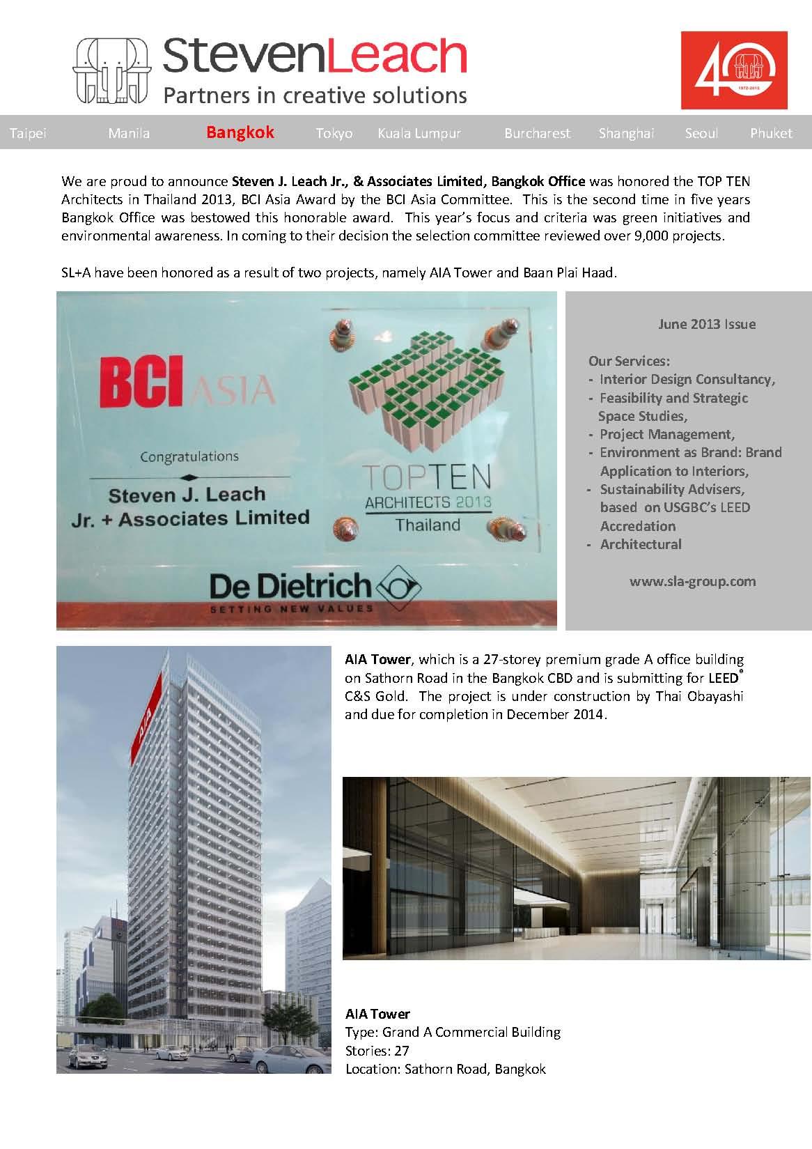 Top Ten Architects 2013